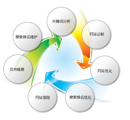 头头体育亚洲第三官网被百度降权的原因思路分析以及解决方法详解